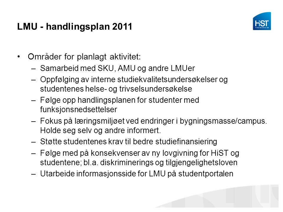 LMU - handlingsplan 2011 Områder for planlagt aktivitet: –Samarbeid med SKU, AMU og andre LMUer –Oppfølging av interne studiekvalitetsundersøkelser og