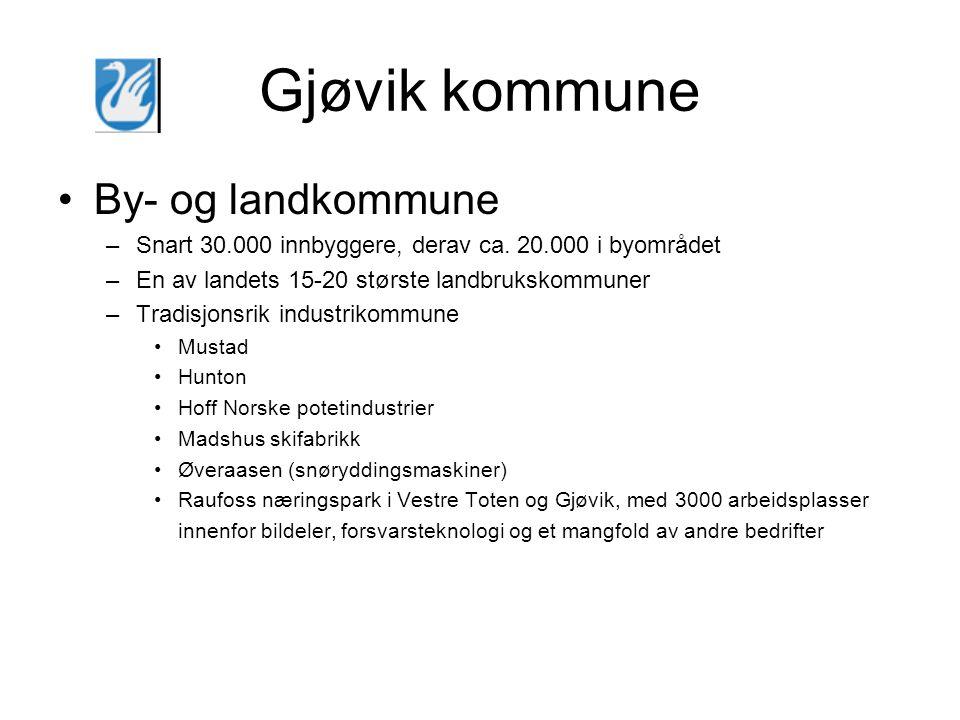 Gjøvik kommune By- og landkommune –Snart 30.000 innbyggere, derav ca. 20.000 i byområdet –En av landets 15-20 største landbrukskommuner –Tradisjonsrik