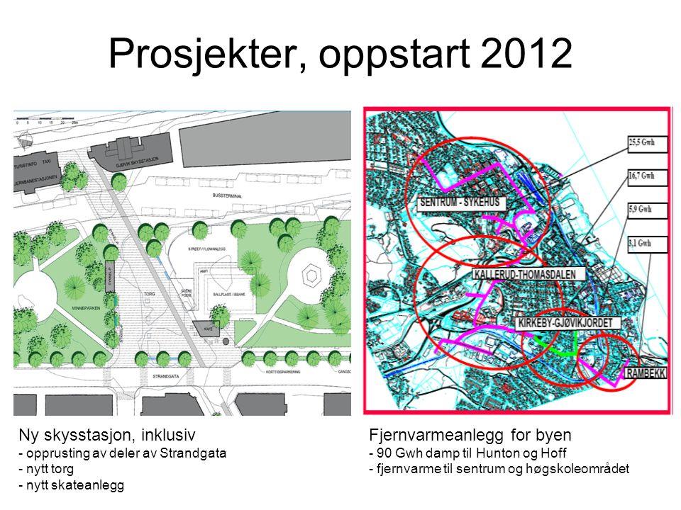 Prosjekter, oppstart 2012 Ny skysstasjon, inklusiv - opprusting av deler av Strandgata - nytt torg - nytt skateanlegg Fjernvarmeanlegg for byen - 90 G