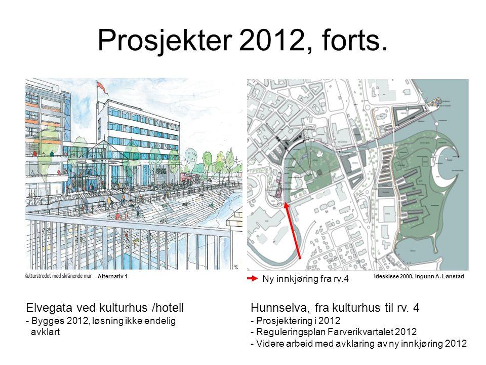 Prosjekter 2012, forts. Elvegata ved kulturhus /hotell - Bygges 2012, løsning ikke endelig avklart - Alternativ 1 Hunnselva, fra kulturhus til rv. 4 -