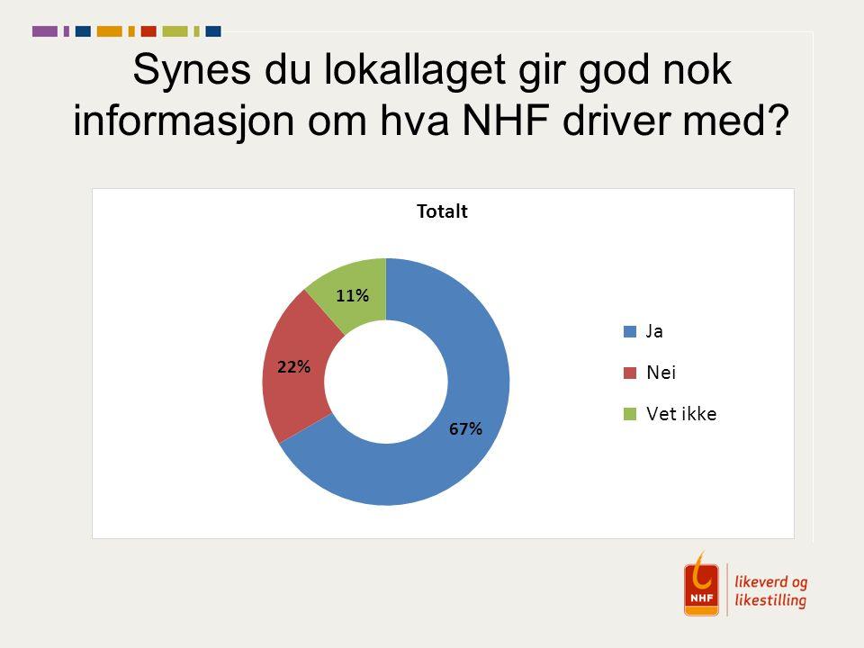 Synes du lokallaget gir god nok informasjon om hva NHF driver med?