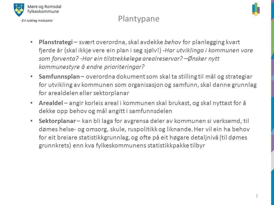 2 z Planstrategi – svært overordna, skal avdekke behov for planlegging kvart fjerde år (skal ikkje vere ein plan i seg sjølv!) -Har utviklinga i kommunen vore som forventa.