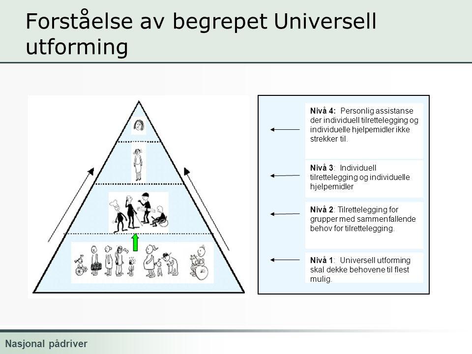 Nasjonal pådriver Forståelse av begrepet Universell utforming Nivå 4: Personlig assistanse der individuell tilrettelegging og individuelle hjelpemidler ikke strekker til.