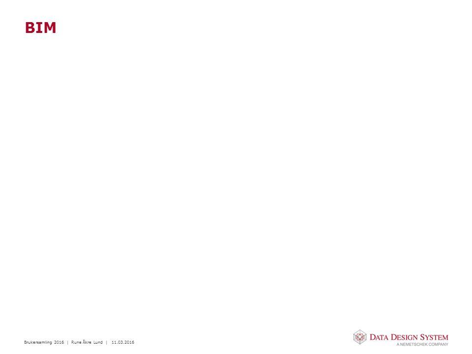 Brukersamling 2016 | Rune Åkre Lund | 11.03.2016 BygningsInformasjonsModell(ering) BygningsInformasjonsModellering når det er snakk om prosessen BygningsInformasjonsmodell når det er snakk om produktet