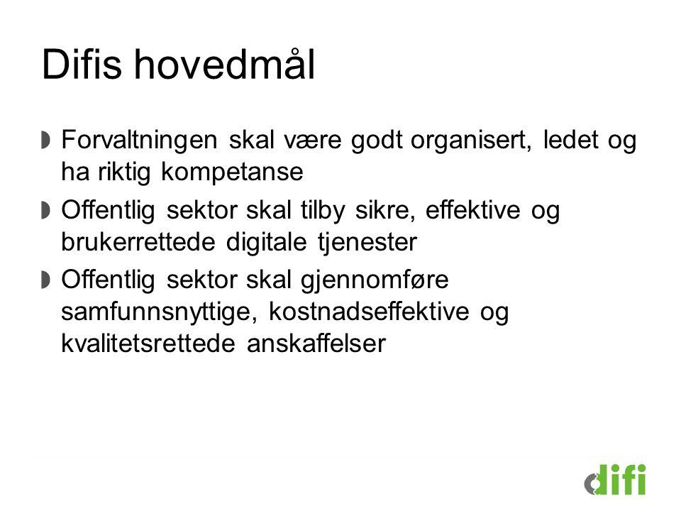 Avd lokalisert i Leikanger og Oslo IT drift og utvikling Jostein Fondenes Digital forvaltning Tone Bringedal Administrasjonsavdelingen Jørgen B.