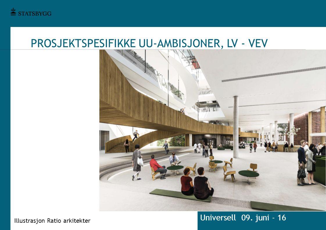 PROSJEKTSPESIFIKKE UU-AMBISJONER, LV - VEV Universell 09. juni - 16 Illustrasjon Ratio arkitekter