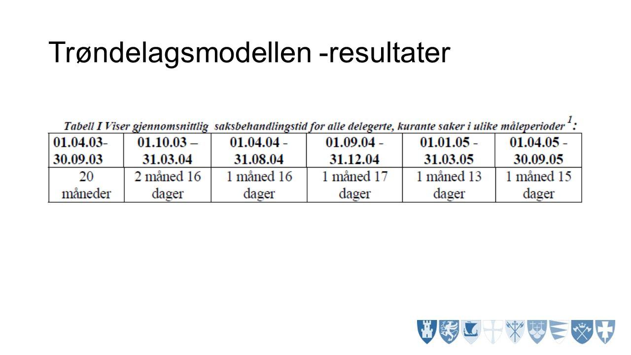 Trøndelagsmodellen -resultater