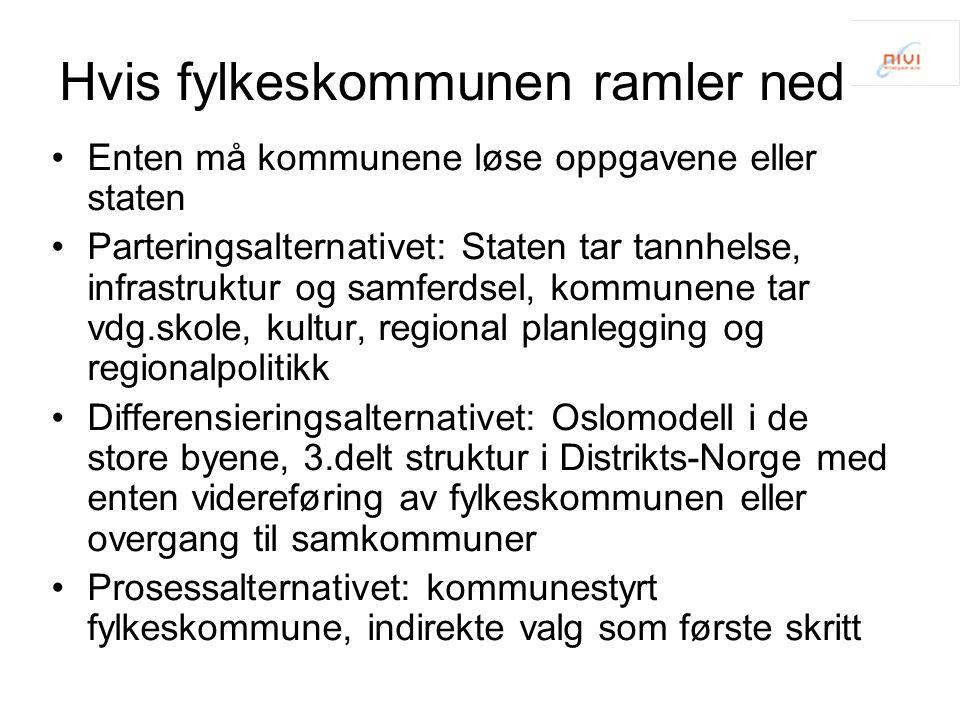 Hvis fylkeskommunen ramler ned Enten må kommunene løse oppgavene eller staten Parteringsalternativet: Staten tar tannhelse, infrastruktur og samferdse