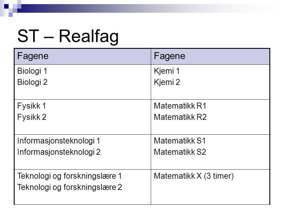 ST – Realfag Fagene Biologi 1 Biologi 2 Kjemi 1 Kjemi 2 Fysikk 1 Fysikk 2 Matematikk R1 Matematikk R2 Informasjonsteknologi 1 Informasjonsteknologi 2