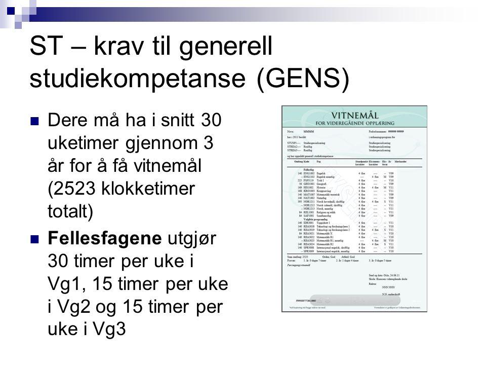 ST – krav til generell studiekompetanse (GENS) Dere må ha i snitt 30 uketimer gjennom 3 år for å få vitnemål (2523 klokketimer totalt) Fellesfagene ut