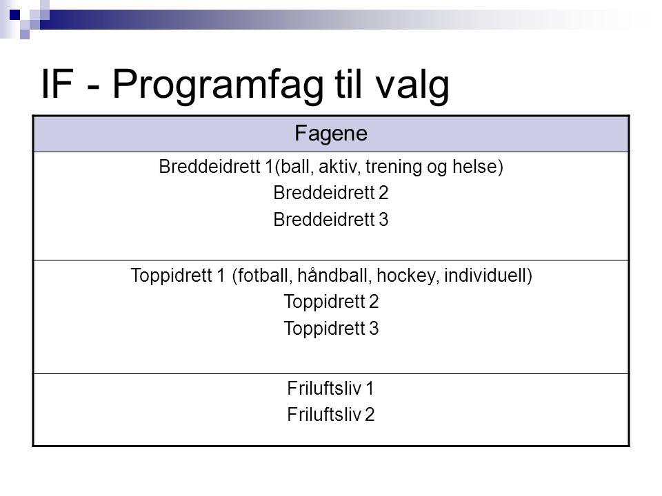 IF - Programfag til valg Fagene Breddeidrett 1(ball, aktiv, trening og helse) Breddeidrett 2 Breddeidrett 3 Toppidrett 1 (fotball, håndball, hockey, i