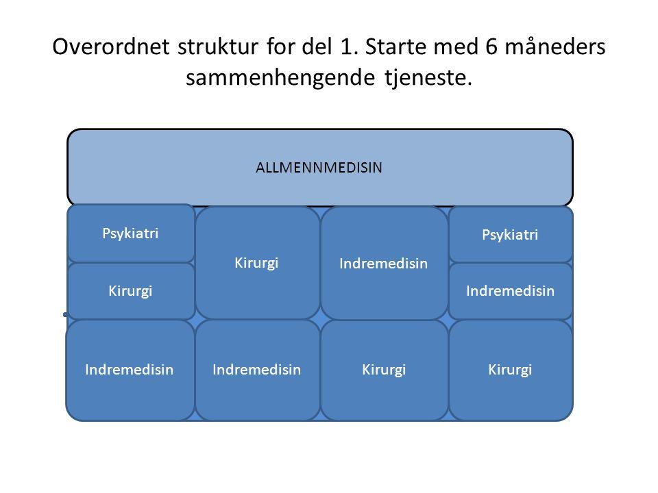 Overordnet struktur for del 1.Starte med 6 måneders sammenhengende tjeneste.