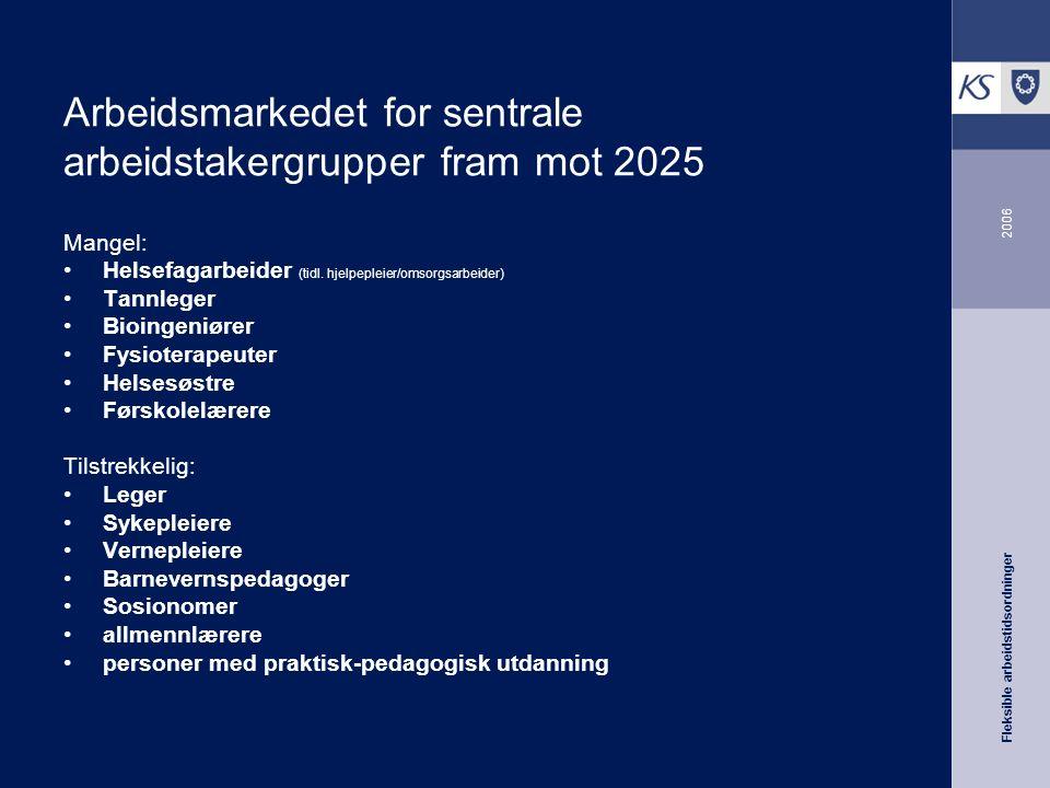 Fleksible arbeidstidsordninger 2006 Arbeidsmarkedet for sentrale arbeidstakergrupper fram mot 2025 Mangel: Helsefagarbeider (tidl.