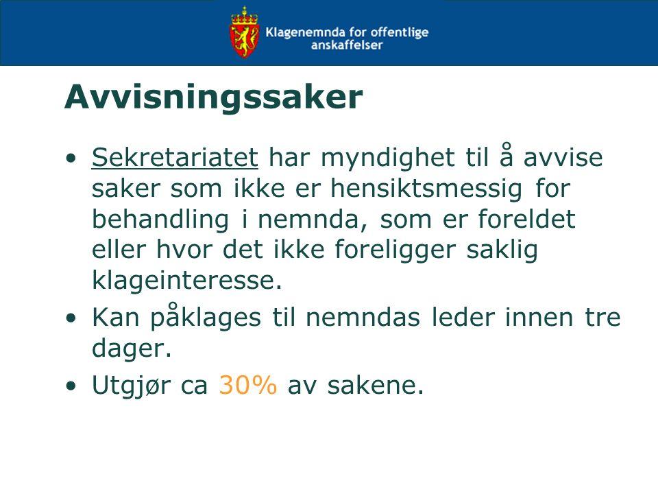 Sak 2009/1- Askøy kommune Kort om faktum: Askøy kommune ble i 2006/2007 kontaktet av Åmodt Eiendom AS (valgte leverandør) med forespørsel om utbyggingsprosjekt på gnr 9/bnr 148.