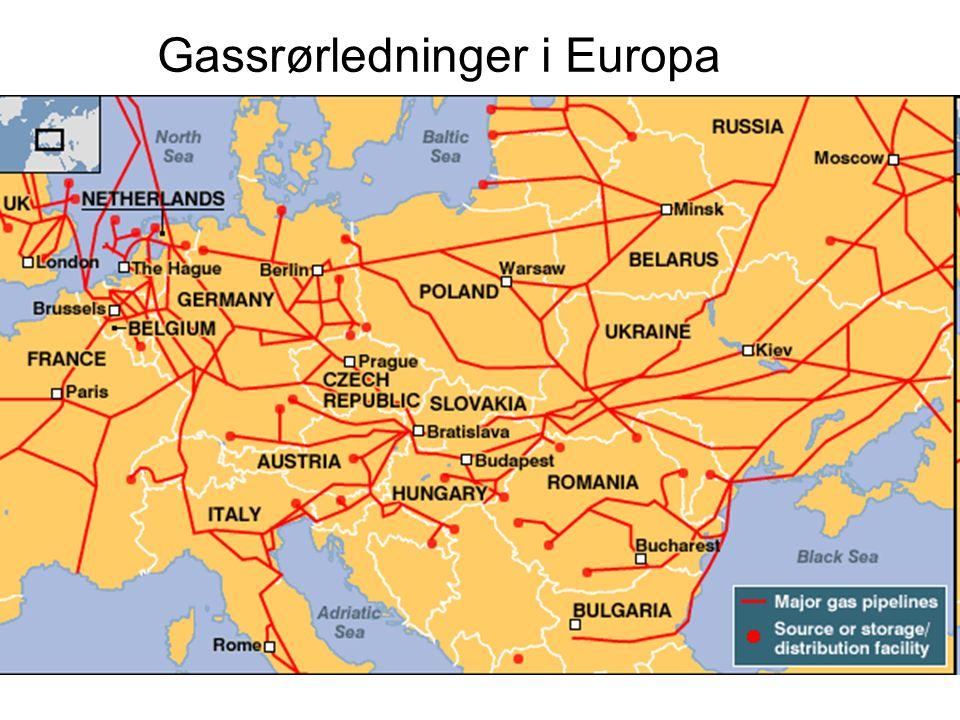 Gassrørledninger i Europa