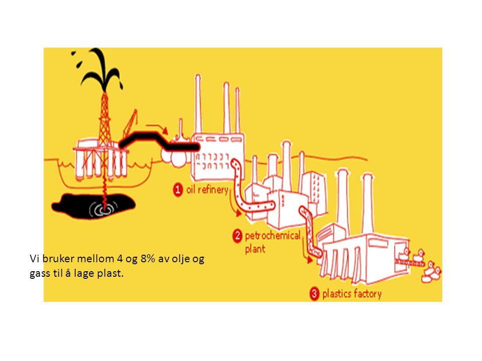 Vi bruker mellom 4 og 8% av olje og gass til å lage plast.