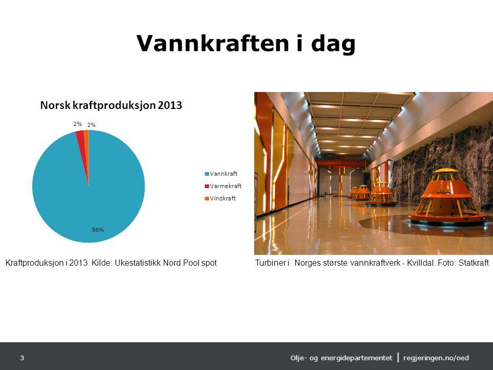 Olje- og energidepartementet | regjeringen.no/oed 69% 33% 7% 75% 22% 49% Source: World Atlas of Hydropower & Dams Utnyttet vannkraftpotensial: ca.