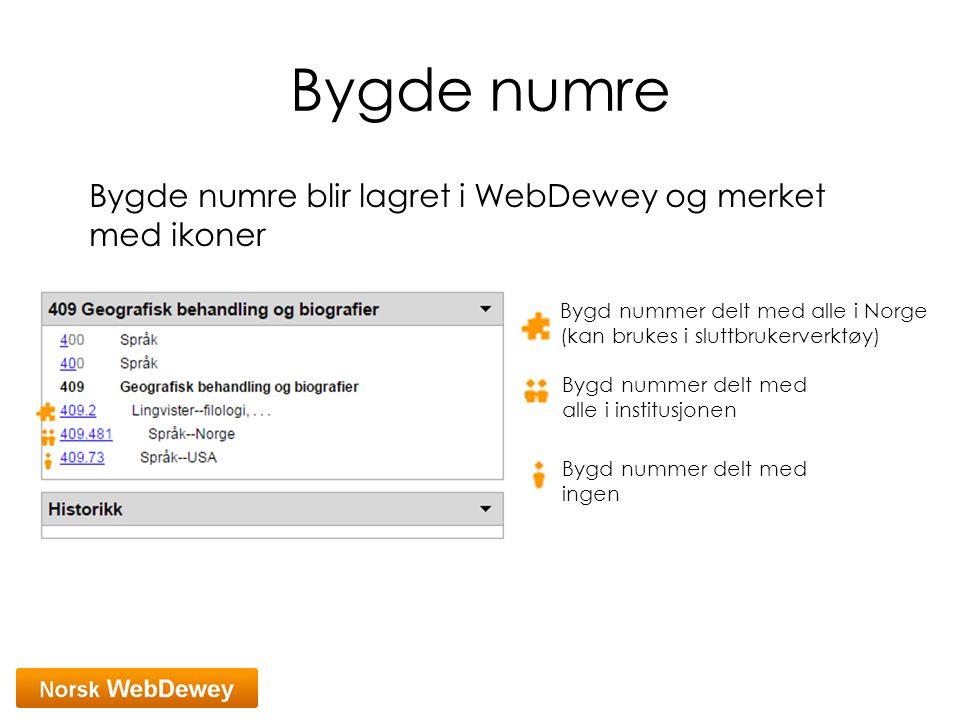 Bygde numre Bygde numre blir lagret i WebDewey og merket med ikoner Bygd nummer delt med alle i Norge (kan brukes i sluttbrukerverktøy) Bygd nummer de