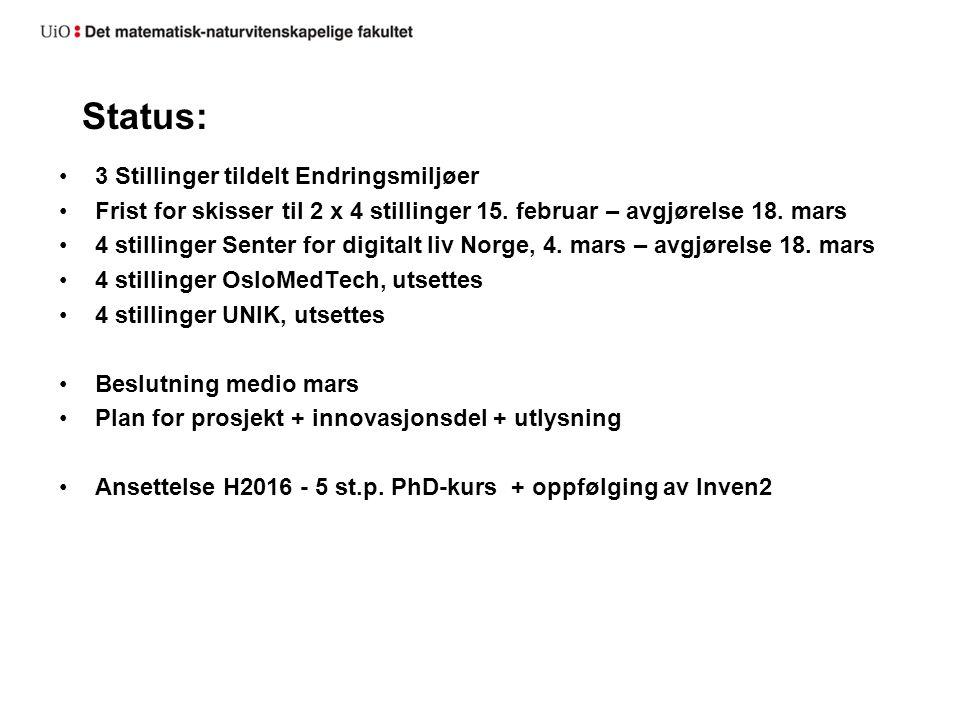 Status: 3 Stillinger tildelt Endringsmiljøer Frist for skisser til 2 x 4 stillinger 15. februar – avgjørelse 18. mars 4 stillinger Senter for digitalt
