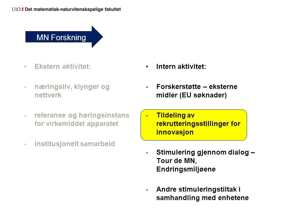 Ekstern aktivitet: -næringsliv, klynger og nettverk -referanse og høringsinstans for virkemiddel apparatet -institusjonelt samarbeid Intern aktivitet: