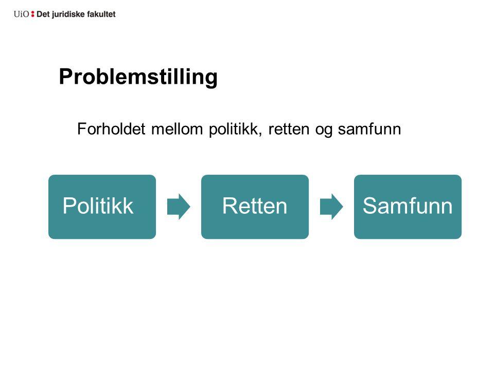 Problemstilling PolitikkRettenSamfunn Forholdet mellom politikk, retten og samfunn