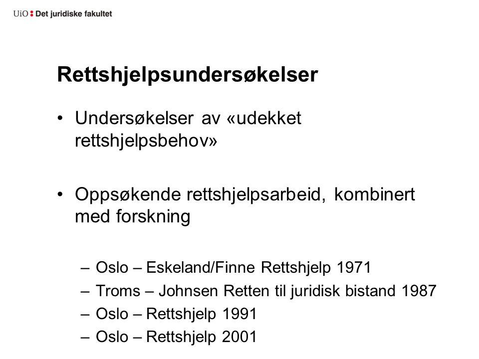 Rettshjelpsundersøkelser Undersøkelser av «udekket rettshjelpsbehov» Oppsøkende rettshjelpsarbeid, kombinert med forskning –Oslo – Eskeland/Finne Rettshjelp 1971 –Troms – Johnsen Retten til juridisk bistand 1987 –Oslo – Rettshjelp 1991 –Oslo – Rettshjelp 2001