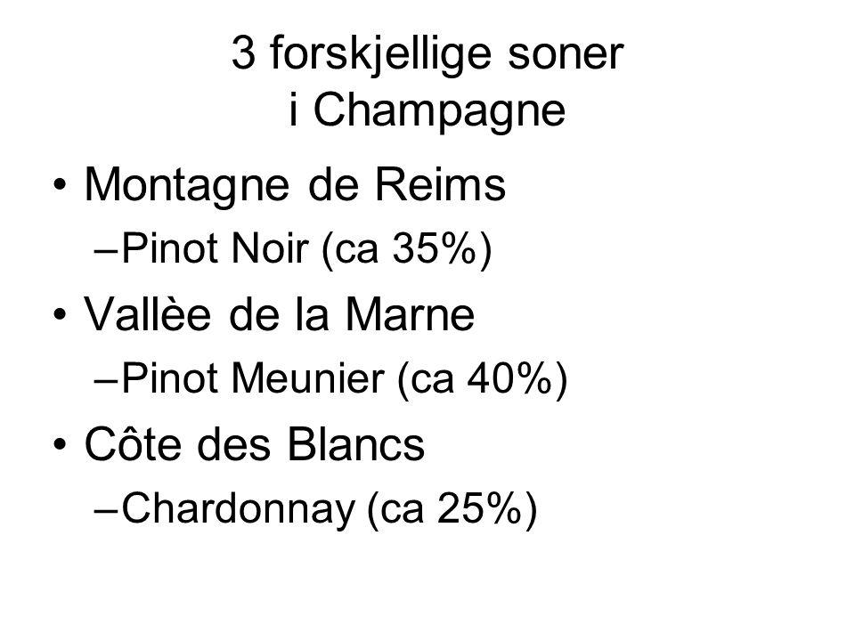 3 forskjellige soner i Champagne Montagne de Reims –Pinot Noir (ca 35%) Vallèe de la Marne –Pinot Meunier (ca 40%) Côte des Blancs –Chardonnay (ca 25%)