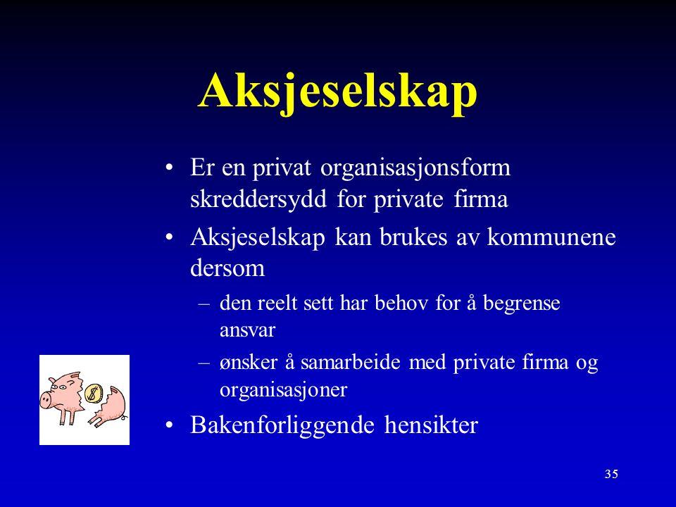 35 Aksjeselskap Er en privat organisasjonsform skreddersydd for private firma Aksjeselskap kan brukes av kommunene dersom –den reelt sett har behov for å begrense ansvar –ønsker å samarbeide med private firma og organisasjoner Bakenforliggende hensikter