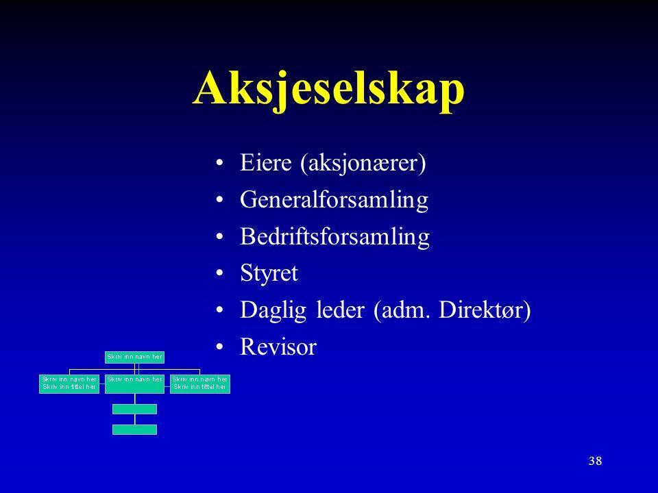 38 Aksjeselskap Eiere (aksjonærer) Generalforsamling Bedriftsforsamling Styret Daglig leder (adm.