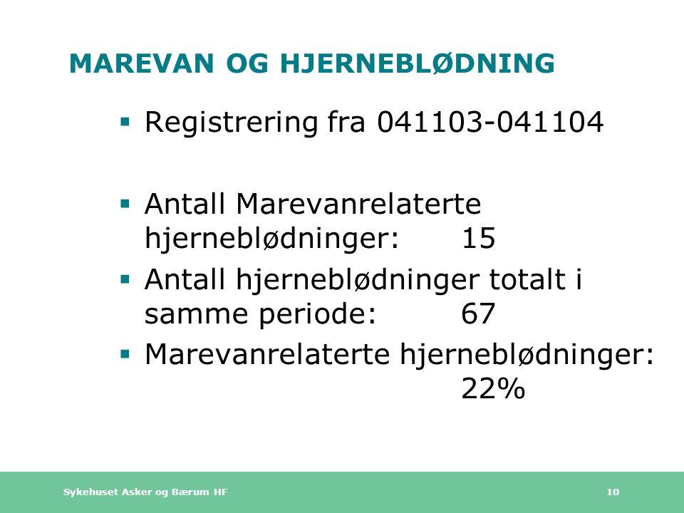 Sykehuset Asker og Bærum HF 10 MAREVAN OG HJERNEBLØDNING  Registrering fra 041103-041104  Antall Marevanrelaterte hjerneblødninger: 15  Antall hjer