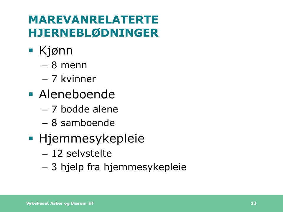 Sykehuset Asker og Bærum HF 12 MAREVANRELATERTE HJERNEBLØDNINGER  Kjønn – 8 menn – 7 kvinner  Aleneboende – 7 bodde alene – 8 samboende  Hjemmesykepleie – 12 selvstelte – 3 hjelp fra hjemmesykepleie