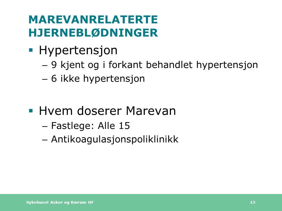 Sykehuset Asker og Bærum HF 13 MAREVANRELATERTE HJERNEBLØDNINGER  Hypertensjon – 9 kjent og i forkant behandlet hypertensjon – 6 ikke hypertensjon  Hvem doserer Marevan – Fastlege: Alle 15 – Antikoagulasjonspoliklinikk