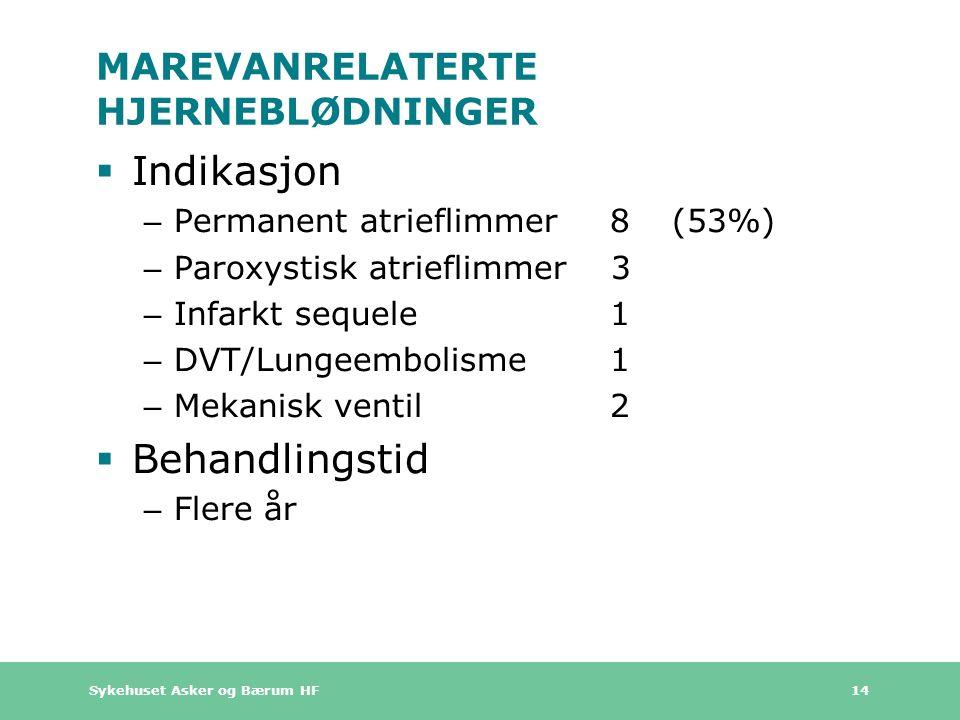 Sykehuset Asker og Bærum HF 14 MAREVANRELATERTE HJERNEBLØDNINGER  Indikasjon – Permanent atrieflimmer 8(53%) – Paroxystisk atrieflimmer 3 – Infarkt sequele 1 – DVT/Lungeembolisme 1 – Mekanisk ventil 2  Behandlingstid – Flere år