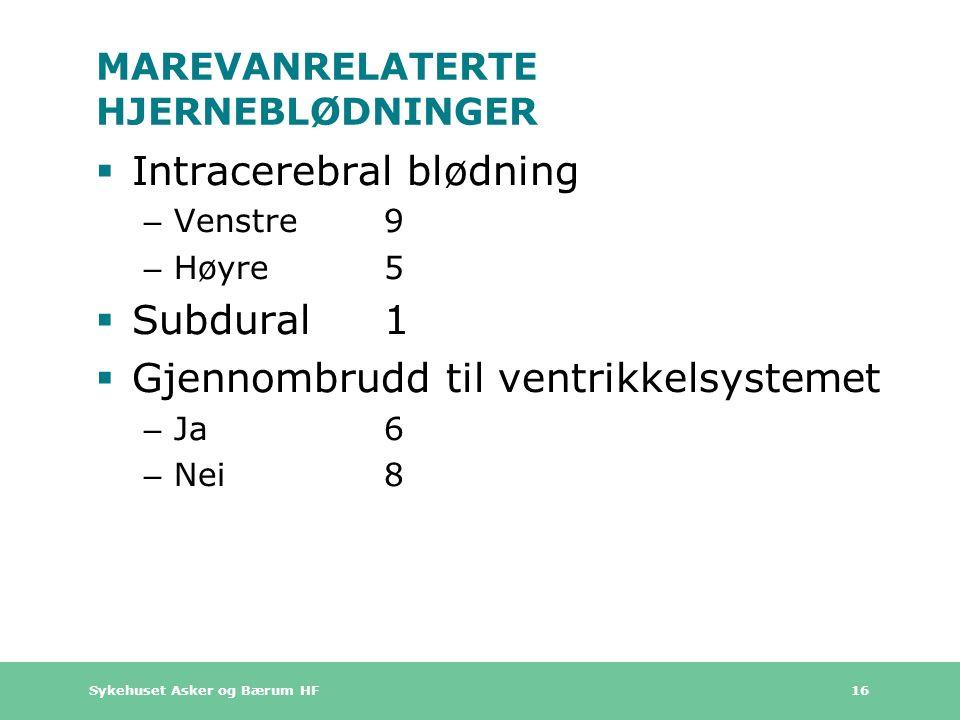 Sykehuset Asker og Bærum HF 16 MAREVANRELATERTE HJERNEBLØDNINGER  Intracerebral blødning – Venstre 9 – Høyre5  Subdural1  Gjennombrudd til ventrikkelsystemet – Ja6 – Nei8