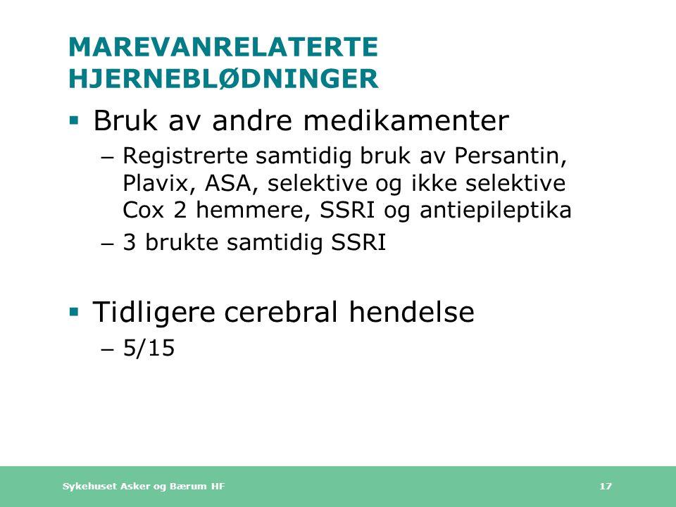 Sykehuset Asker og Bærum HF 17 MAREVANRELATERTE HJERNEBLØDNINGER  Bruk av andre medikamenter – Registrerte samtidig bruk av Persantin, Plavix, ASA, selektive og ikke selektive Cox 2 hemmere, SSRI og antiepileptika – 3 brukte samtidig SSRI  Tidligere cerebral hendelse – 5/15