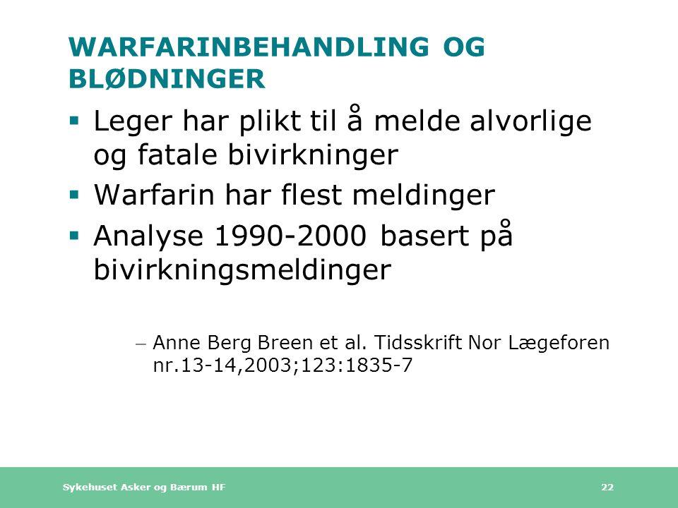 Sykehuset Asker og Bærum HF 22 WARFARINBEHANDLING OG BLØDNINGER  Leger har plikt til å melde alvorlige og fatale bivirkninger  Warfarin har flest meldinger  Analyse 1990-2000 basert på bivirkningsmeldinger – Anne Berg Breen et al.