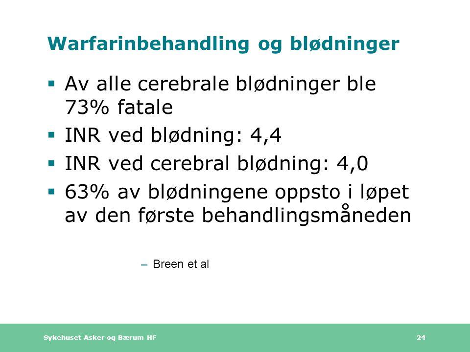 Sykehuset Asker og Bærum HF 24 Warfarinbehandling og blødninger  Av alle cerebrale blødninger ble 73% fatale  INR ved blødning: 4,4  INR ved cerebral blødning: 4,0  63% av blødningene oppsto i løpet av den første behandlingsmåneden –Breen et al