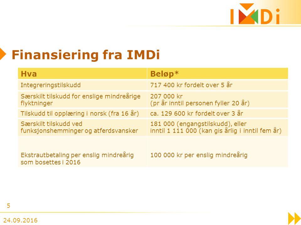 Finansiering fra IMDi 24.09.2016 5 HvaBeløp* Integreringstilskudd717 400 kr fordelt over 5 år Særskilt tilskudd for enslige mindreårige flyktninger 207 000 kr (pr år inntil personen fyller 20 år) Tilskudd til opplæring i norsk (fra 16 år)ca.