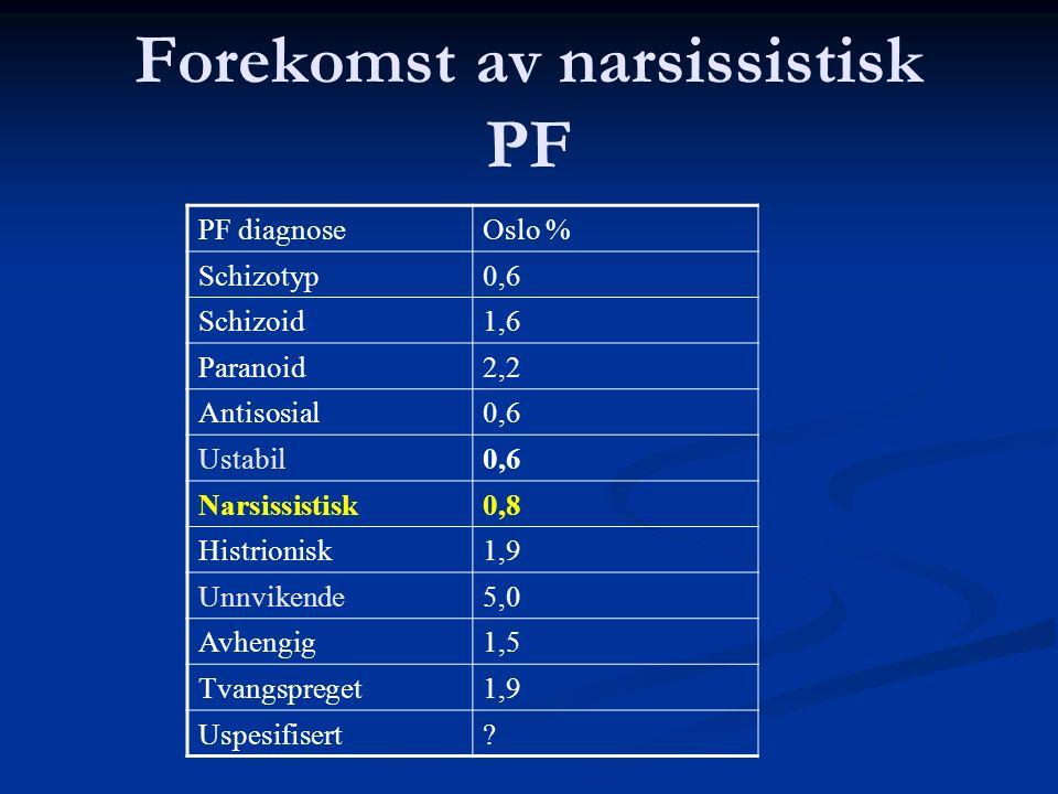 Forekomst av narsissistisk PF PF diagnoseOslo % Schizotyp0,6 Schizoid1,6 Paranoid2,2 Antisosial0,6 Ustabil0,6 Narsissistisk0,8 Histrionisk1,9 Unnvikende5,0 Avhengig1,5 Tvangspreget1,9 Uspesifisert