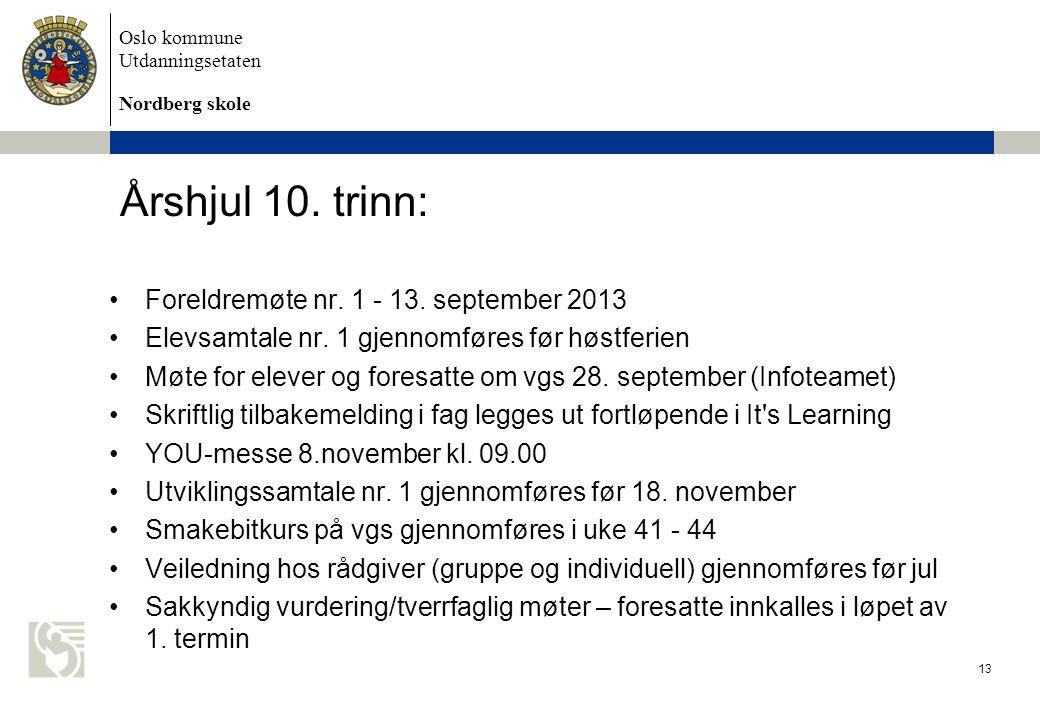 Oslo kommune Utdanningsetaten Nordberg skole Årshjul 10.