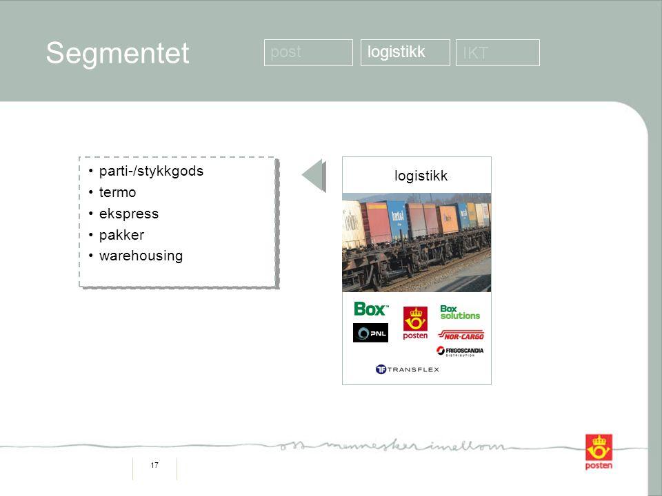 17 Segmentet parti-/stykkgods termo ekspress pakker warehousing parti-/stykkgods termo ekspress pakker warehousing post IKT logistikk