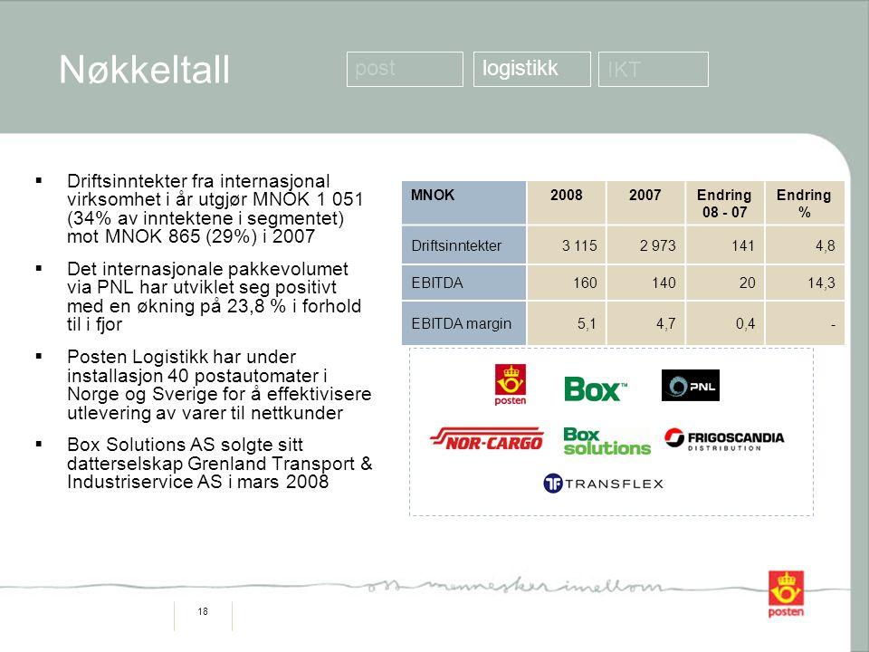 18 Nøkkeltall  Driftsinntekter fra internasjonal virksomhet i år utgjør MNOK 1 051 (34% av inntektene i segmentet) mot MNOK 865 (29%) i 2007  Det in