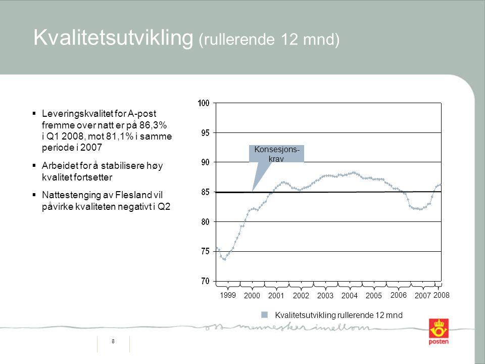8 1999 20042005 2006 Konsesjons- krav Kvalitetsutvikling (rullerende 12 mnd)  Leveringskvalitet for A-post fremme over natt er på 86,3% i Q1 2008, mot 81,1% i samme periode i 2007  Arbeidet for å stabilisere høy kvalitet fortsetter  Nattestenging av Flesland vil påvirke kvaliteten negativt i Q2 2007 Kvalitetsutvikling rullerende 12 mnd 2003 2002 20012000 2008