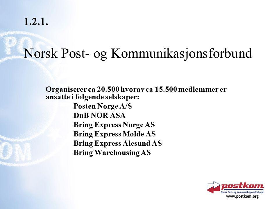 1.2.1. Norsk Post- og Kommunikasjonsforbund Organiserer ca 20.500 hvorav ca 15.500 medlemmer er ansatte i følgende selskaper: Posten Norge A/S DnB NOR