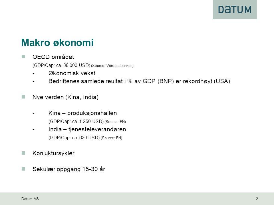 Datum AS 2 Makro økonomi OECD området (GDP/Cap: ca.