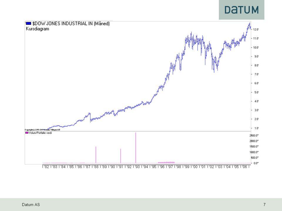 Datum AS 18 Casestudy – PA Resources AB 2003/2004 -Fant på basis av den makroøkonomiske situasjonen og utsiktene for denne en sekulær oppgang i olje/gass.