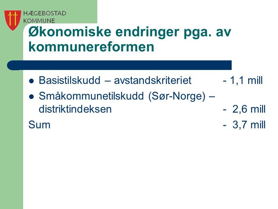Økonomiske endringer pga. av kommunereformen Basistilskudd – avstandskriteriet - 1,1 mill Småkommunetilskudd (Sør-Norge) – distriktindeksen- 2,6 mill