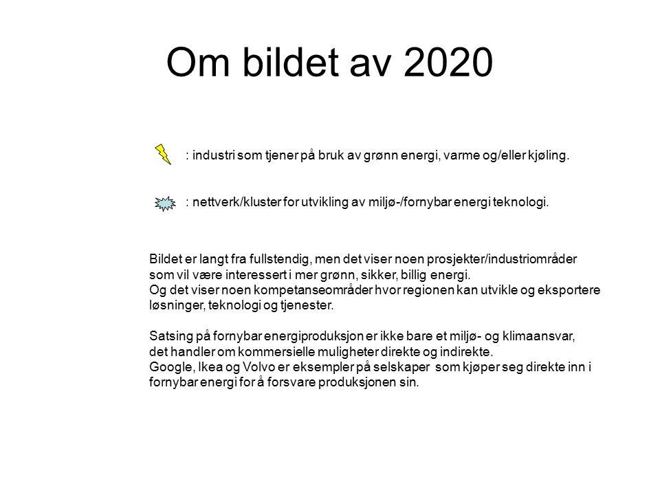Om bildet av 2020 : industri som tjener på bruk av grønn energi, varme og/eller kjøling. : nettverk/kluster for utvikling av miljø-/fornybar energi te