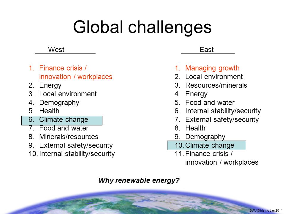 Global challenges 1.Finance crisis / innovation / workplaces 2.Energy 3.Local environment 4.Demography 5.Health 6.Climate change 7.Food and water 8.Minerals/resources 9.External safety/security 10.Internal stability/security 1.Managing growth 2.Local environment 3.Resources/minerals 4.Energy 5.Food and water 6.Internal stability/security 7.External safety/security 8.Health 9.Demography 10.Climate change 11.Finance crisis / innovation / workplaces WestEast Why renewable energy.