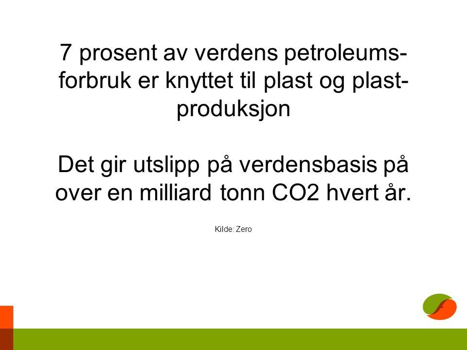 7 prosent av verdens petroleums- forbruk er knyttet til plast og plast- produksjon Det gir utslipp på verdensbasis på over en milliard tonn CO2 hvert